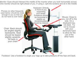 ergonomics with labels
