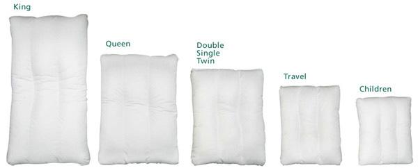 Ortho-Cerv Headleveler, pillow, neck support