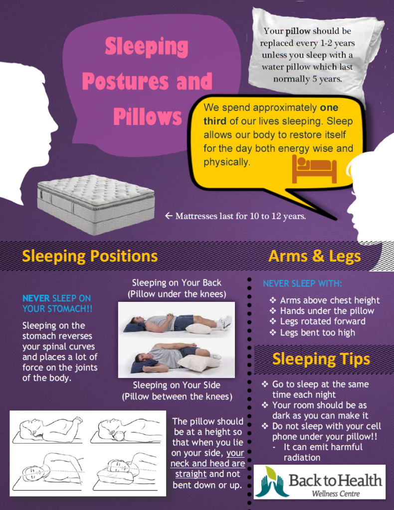 Sleeping Postures and Pillows