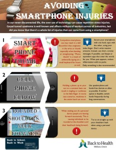 Smartphone Injuries Infographic