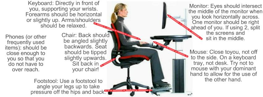 workstation checklist, ergonomics