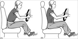 Driving and Ergonomics